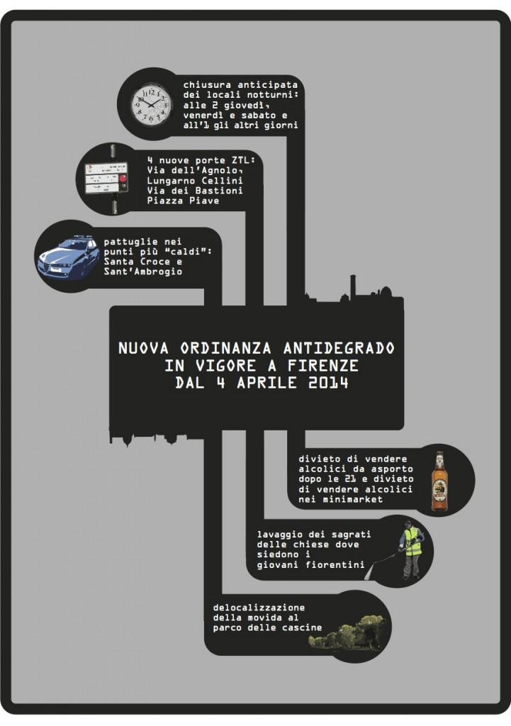 Ordinanza_antidegrado